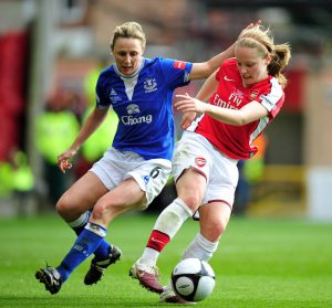 Narrowing the Gap: Scottish Women's National Team Funding